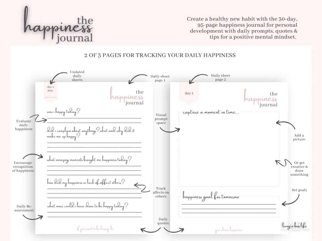 Introducing the Happiness Journal Plus A Special Bonus: My eBook The Pursuit Of Happiness!Happiness is a habit and like all habits, it takes practice and routine to instil it within our lives. Personal development and positive mental health take a habit changer to start the process.That is why I have created this beautiful 95-page journal to help you do just that. This beautiful journal and eBook will guide you to self-discovery & lifestyle changes for a happier, healthier life! It is time to put your mental health and personal development as your number one priority.